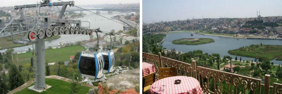 Pierre Loti, Istanbul